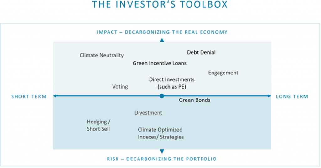 https://insights.issgovernance.com/file/2021/02/Investor-toolbox-pic.png